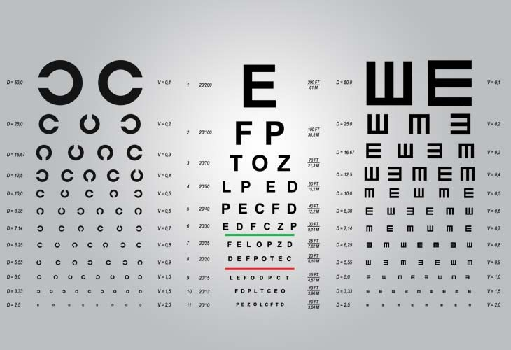 New Year Resolution for your Eyes